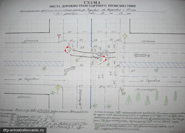 Бланк командировочного удостоверения молдова скачать